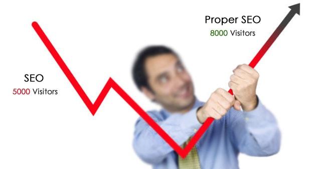 Proper-SEO